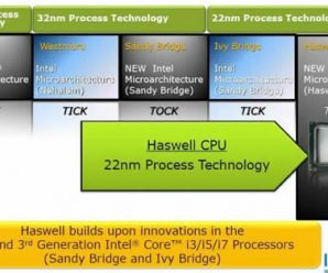 Laptops with Haswell Processor Will Be Released