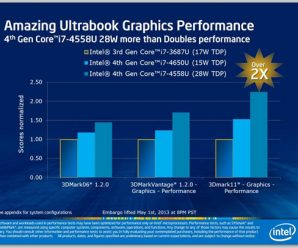 Intel Issues Updated Guidelines for Haswell–Powered Ultrabooks