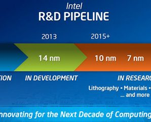 Laptops With Intel Broadwell Processor Will Arrive to the UK Next Year